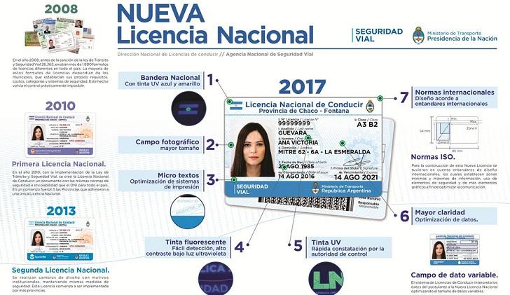 Foto: Gentileza Agencia Nacional de Seguridad Vial