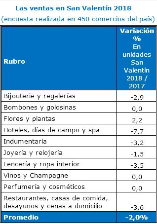 Fuente: Confederación Argentina de la Mediana Empresa